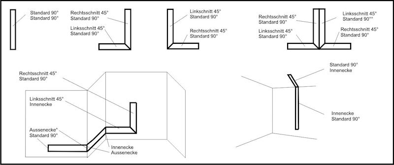 gehrungsschnitte alunovo kabelkanal manufaktur online shop. Black Bedroom Furniture Sets. Home Design Ideas