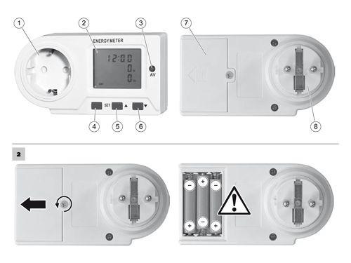 Stromkosten Messgerät zur Energiekostenkontrolle